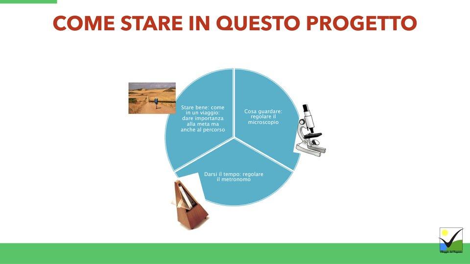 Villaggio del Ragazzo - Presentazione Ricomincio da te - Area Disabili.018