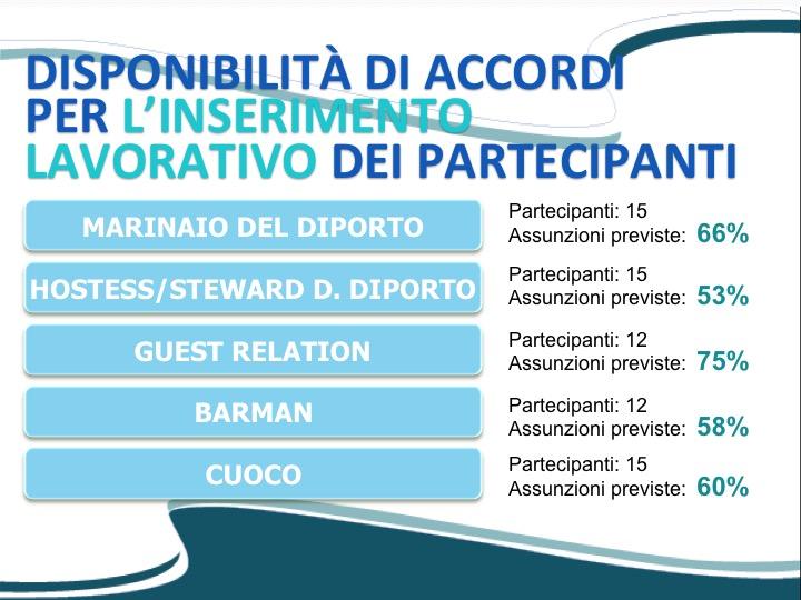 Sistema Liguria Work in Blue 06