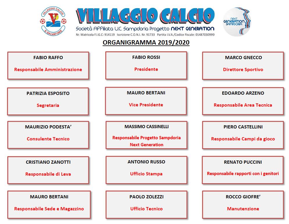 Villaggio Calcio - organigramma 2019-2020